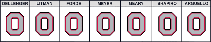 penn-state-ohio-state-cfb-picks