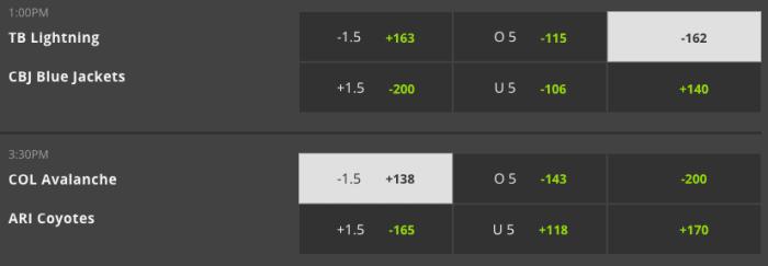 Odds via DraftKings Sportsbook