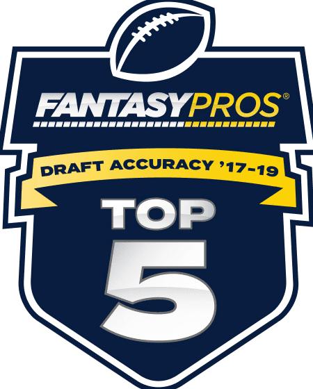 2020 Fantasy Football Draft Kit