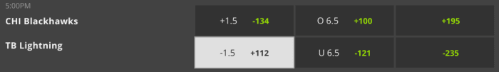 Odds via DraftKings Sportsbook – Game Time 8:00 p.m. ET