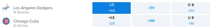 Betting Odds via FanDuel Sportsbook – Game Time 7:41 p.m. ET
