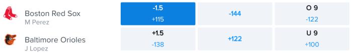 Betting Odds via FanDuel Sportsbook – Game Time 7:05 p.m. ET