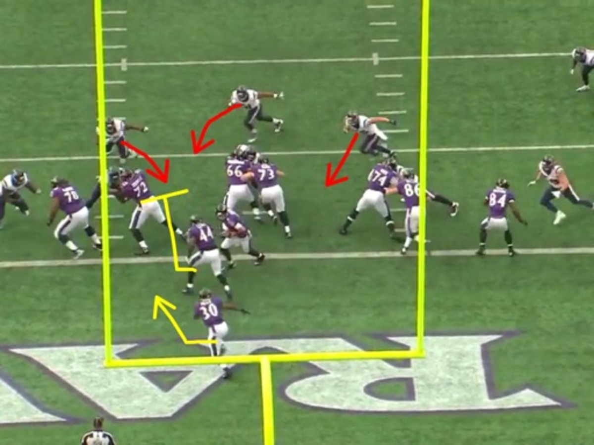 At the snap the Ravens are leading with Vonta Leach into the hole and Joe Mays has to prevent getting moved at the point of attack. Watch Mays work.