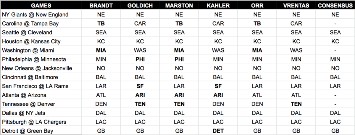 Nfl betting picks week 6 plus minus betting does mean approximately