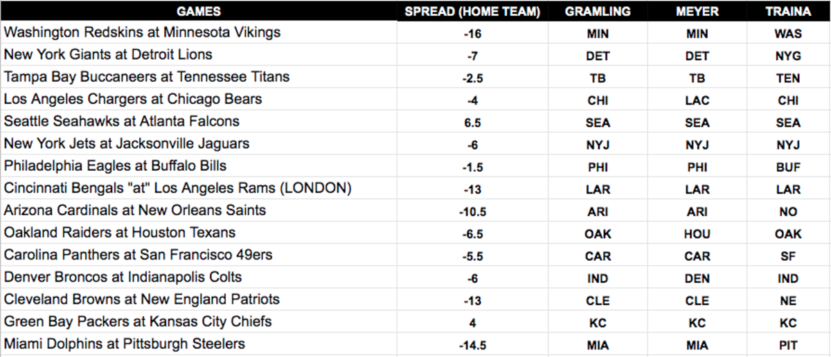 Nfl betting against the spread week 8 nba betting systems