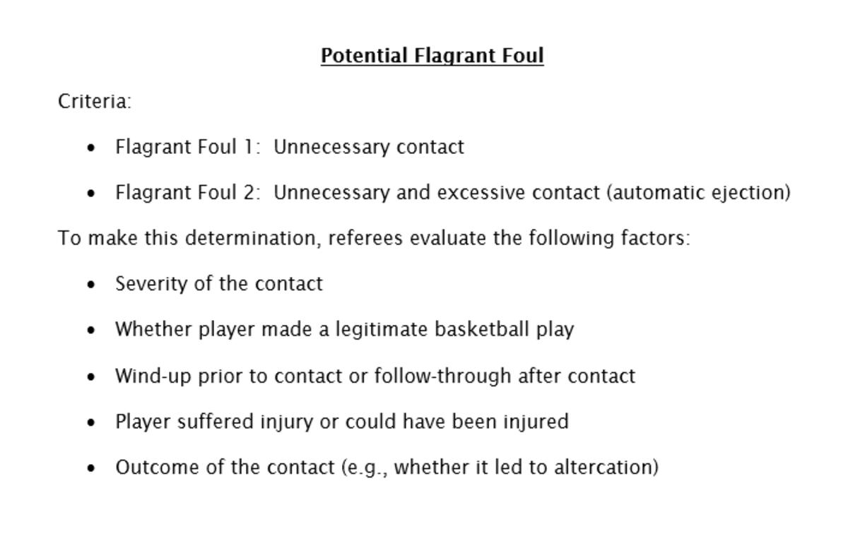 NBA's criteria for a Flagrant-2 foul