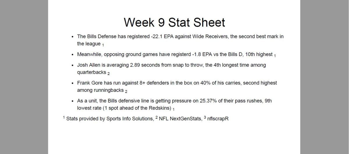 week 9 stat sheet image