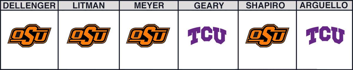 tcu-vs-oklahoma-state-week-10-picks