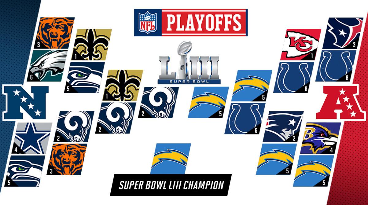 Mravic-NFL-Playoff-Bracket-2019.jpg