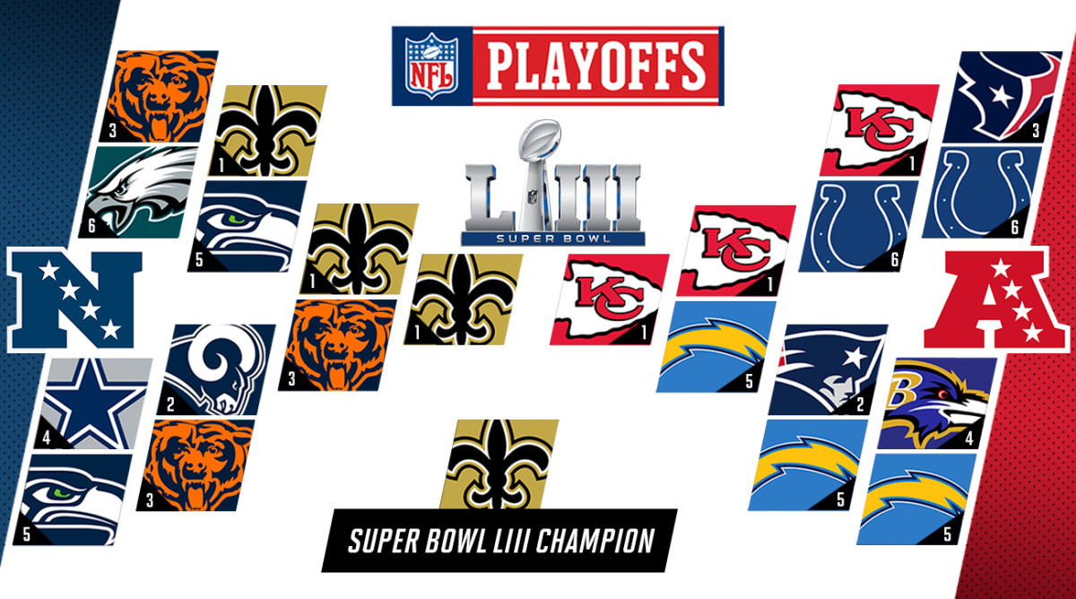 Nfl Playoff Predictions 2019 Super Bowl Liii Picks Sports Illustrated