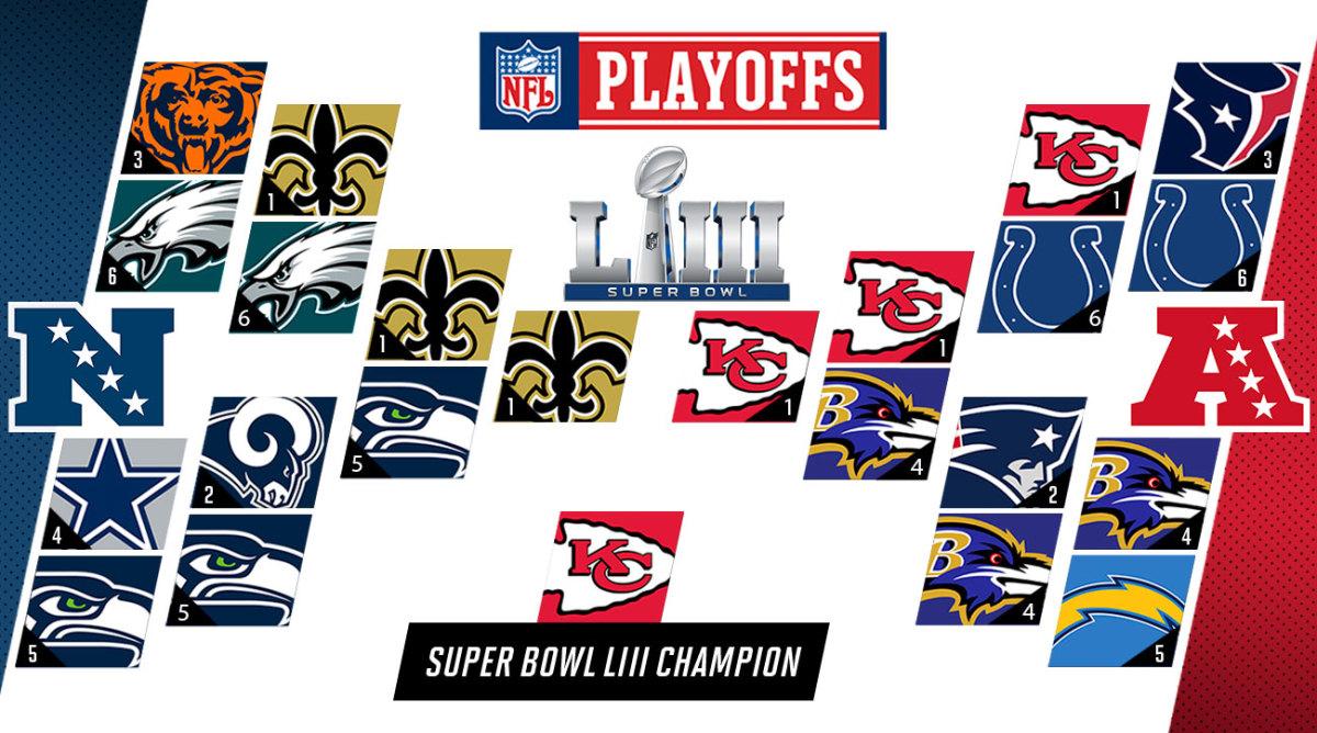 GOLDICH-NFL-Playoff-Bracket-with-field.jpg