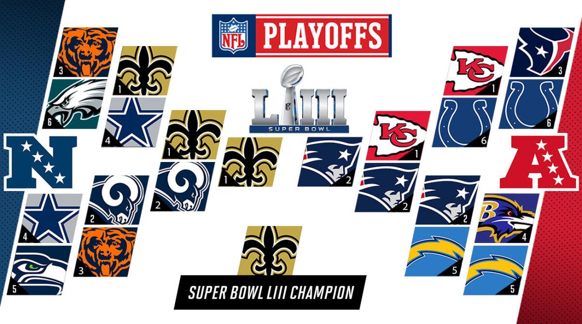 MARSTON-NFL-Playoff-Bracket-with-field.jpg
