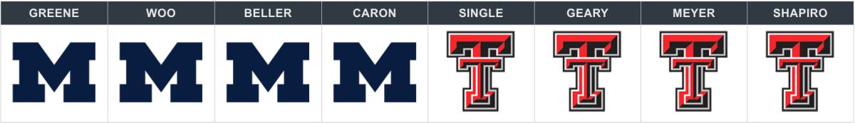 michigan texas tech sweet 16 picks.png
