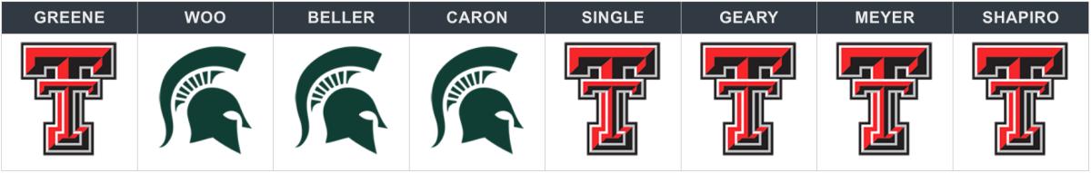 final four michigan state texas tech picks.png