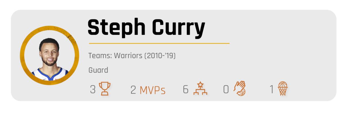 all-decade-stephen-curry.jpg