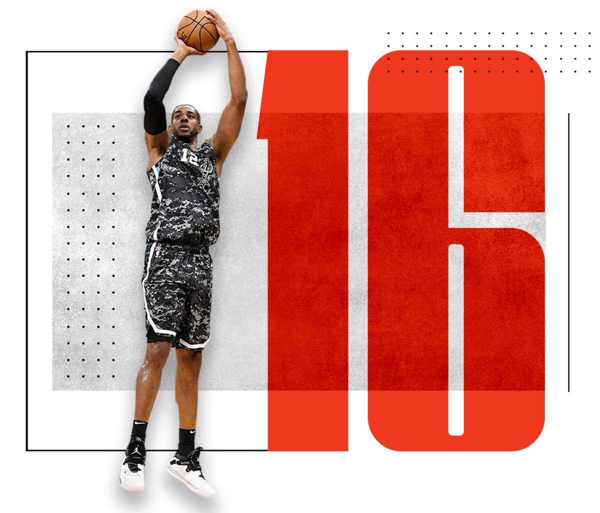 top-100-nba-players-2020-Lamarcus-Aldridge.png