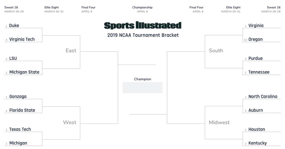 march-madness-2019-sweet-16-bracket-sports-illustrated.png
