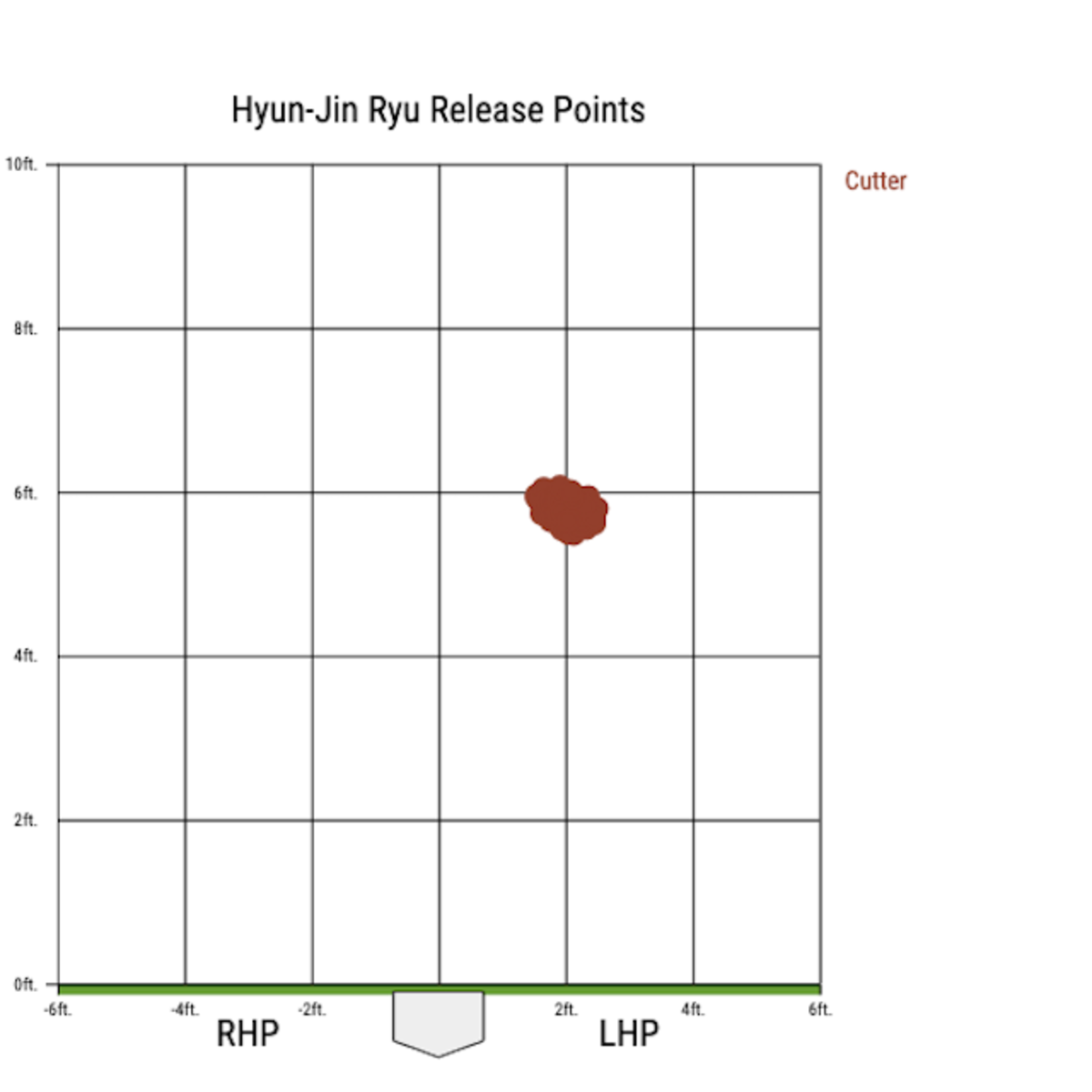 ryu2018releasepoints.png