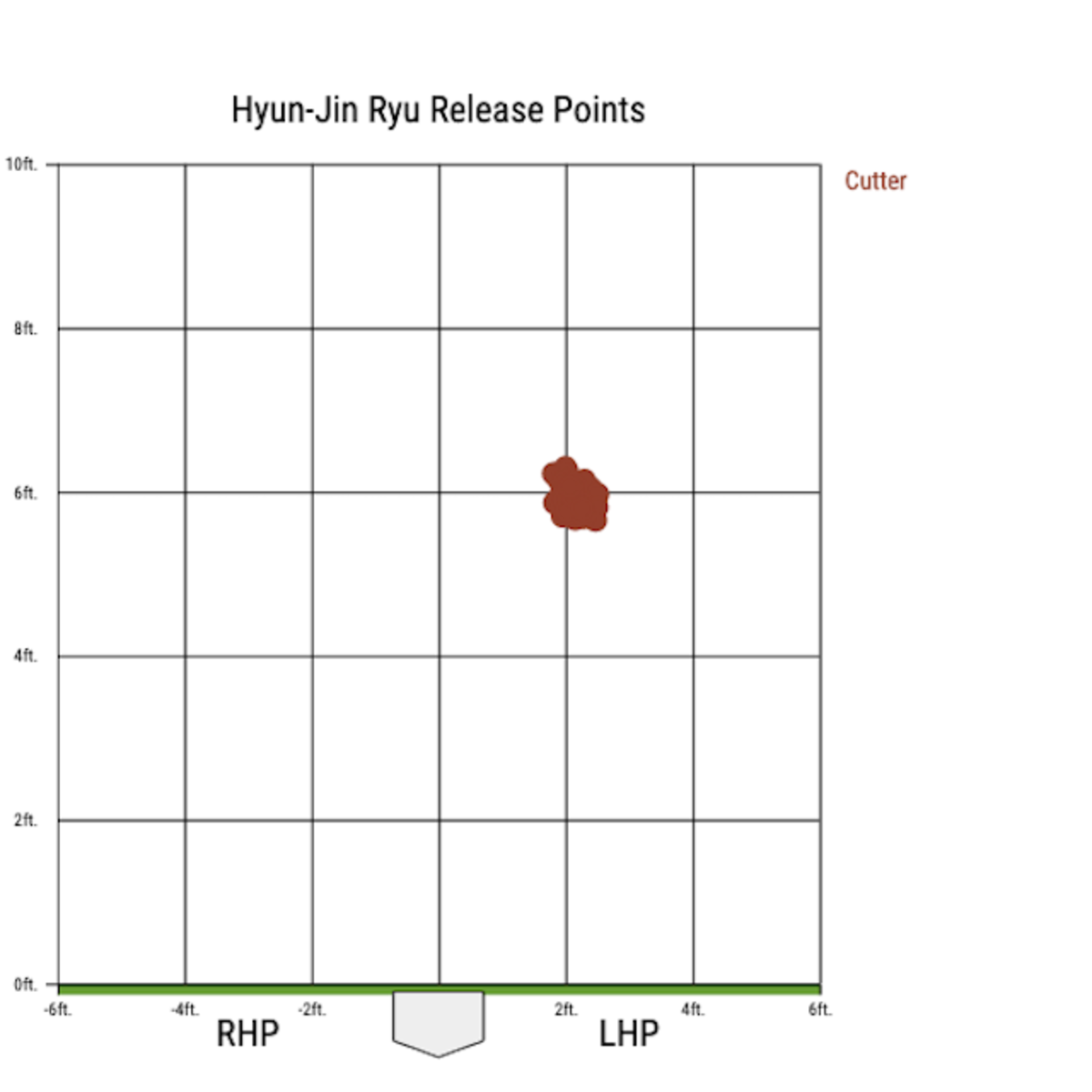 ryu2019releasepoints2.png