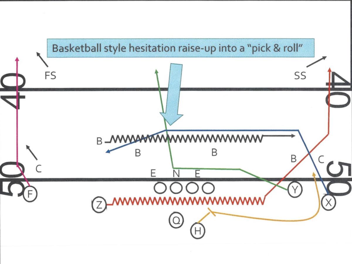leach-pick-and-roll.jpg