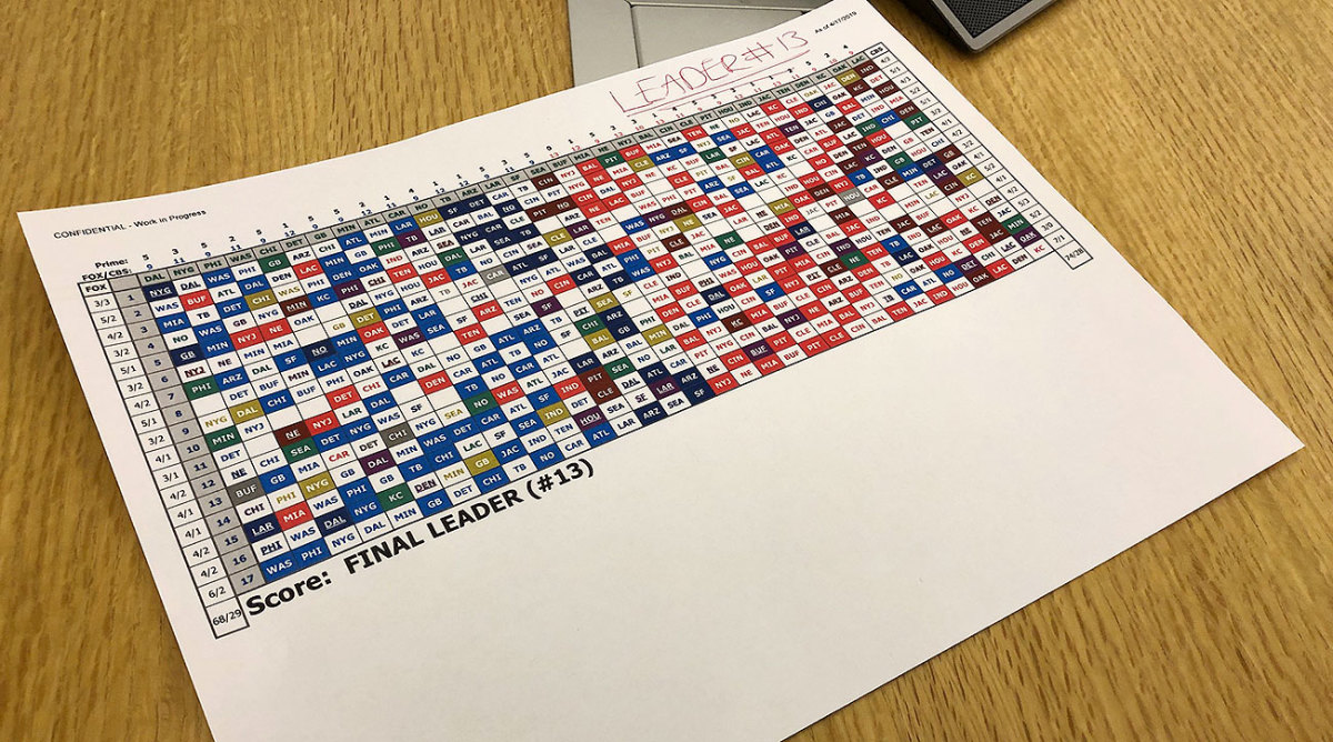The team in charge of making the NFL's 2019 schedule handed this version to the commissioner on Sunday night.