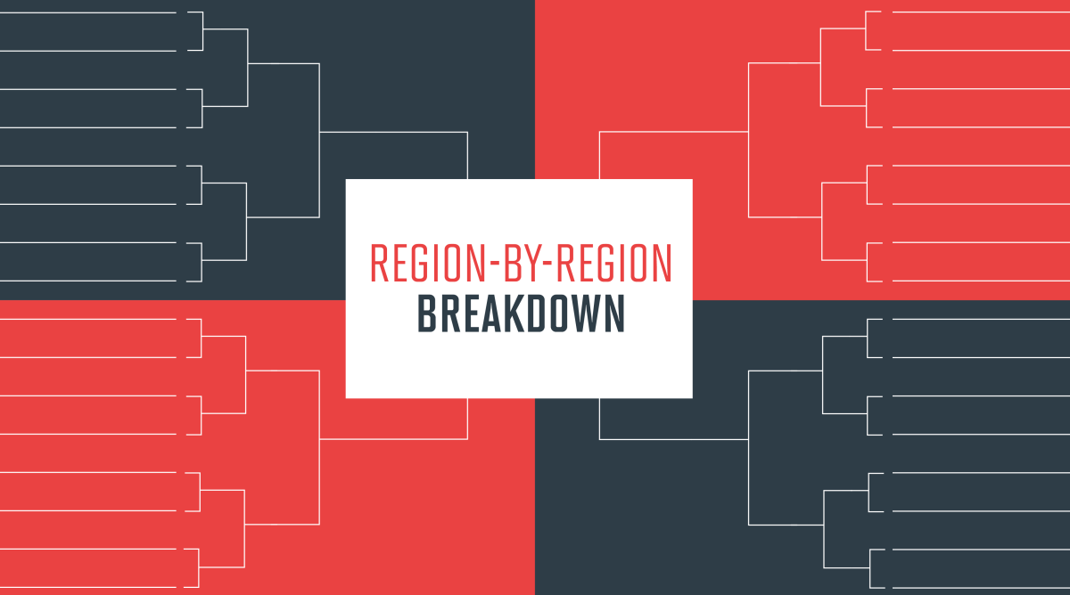 2019 NCAA Tournament Bracket Breakdown: A Region-by-Region Guide