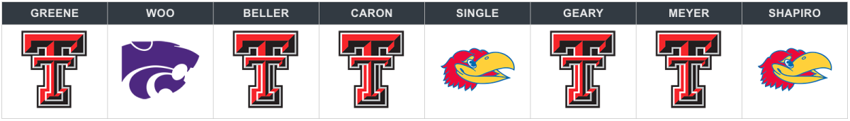 big 12 tournament 2019 picks.png