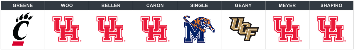 aac tournament picks 2019.png