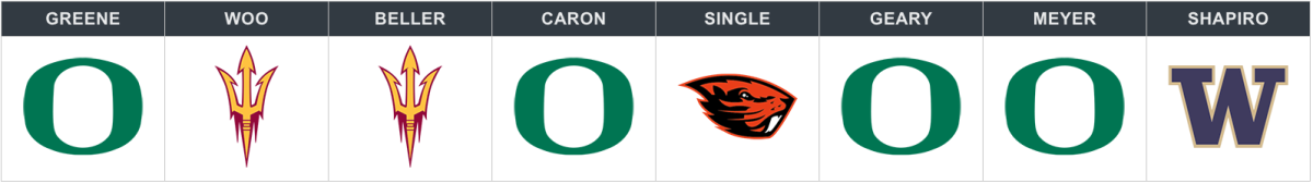 pac 12 tournament 2019 picks.png