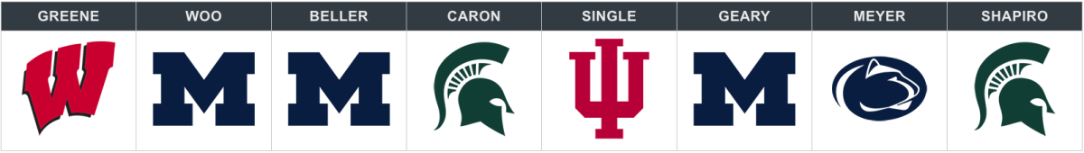big ten tournament 2019 picks.png