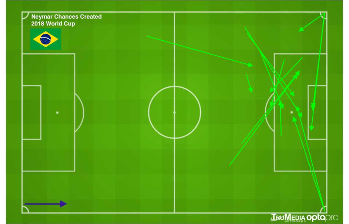 neymar-chances-created.jpg