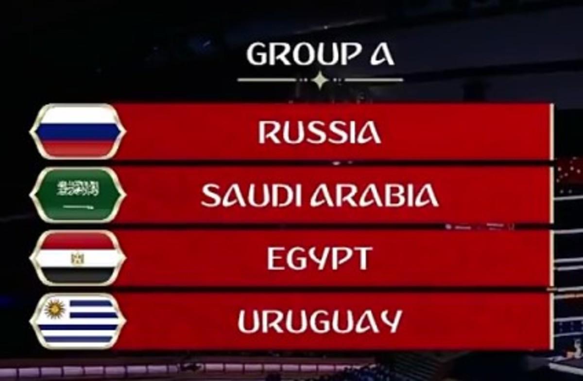 2018 World Cup Group A. Copyright: Livescore