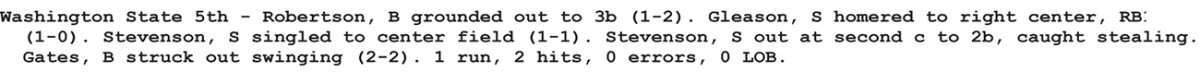 A line from the play-by-play of the first game between USC and WSU on March 27, 1999.