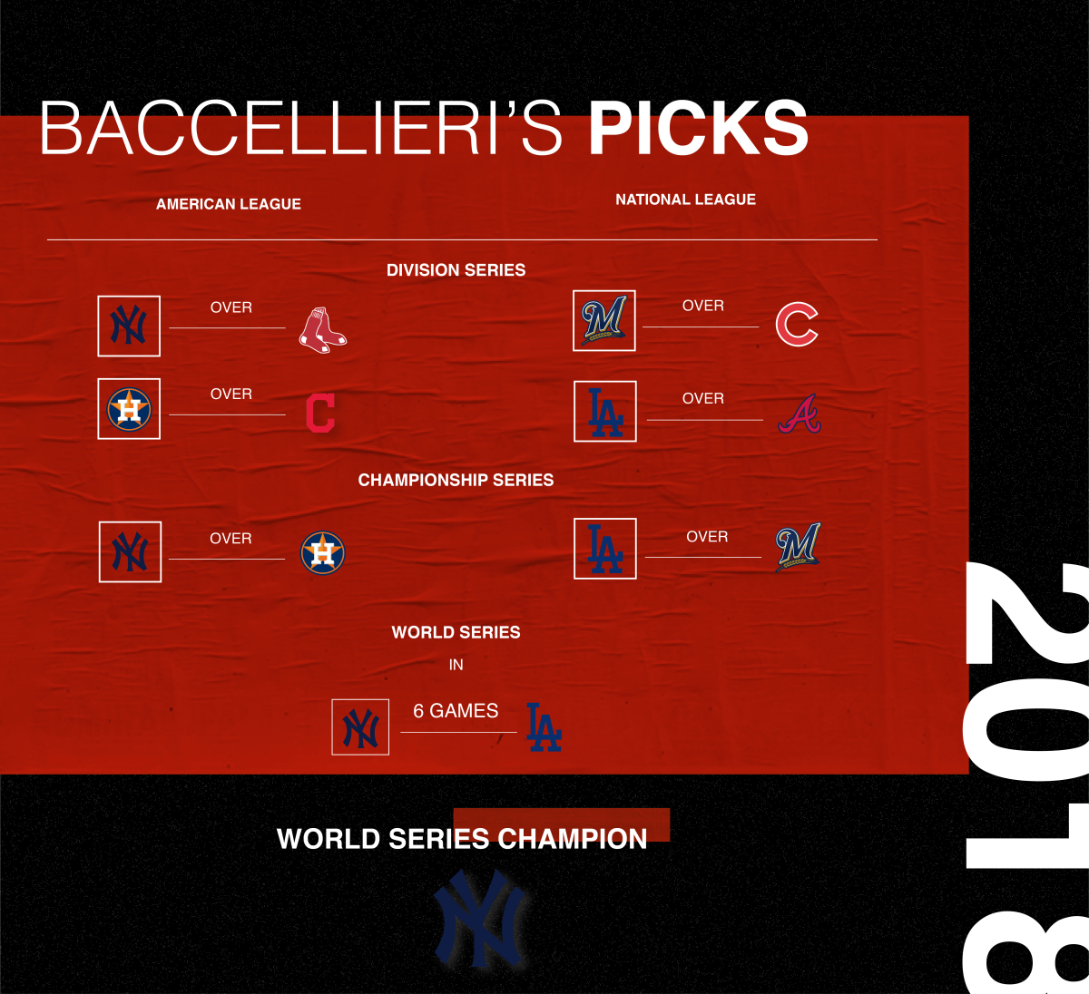 baccellieri-2018-playoffs.png