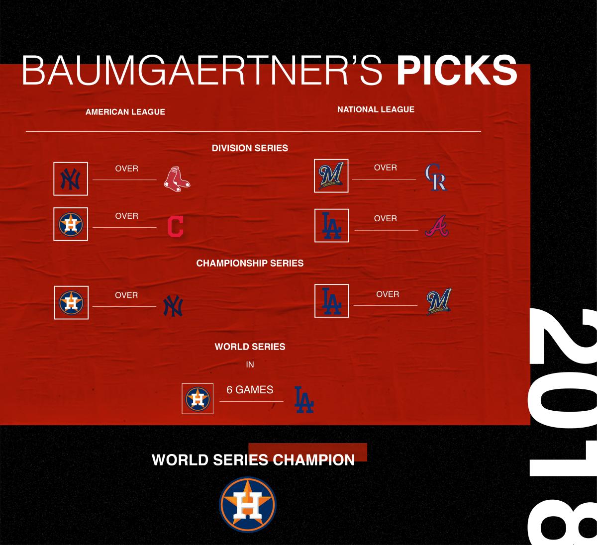 baumgaertner-2018-playoffs.png