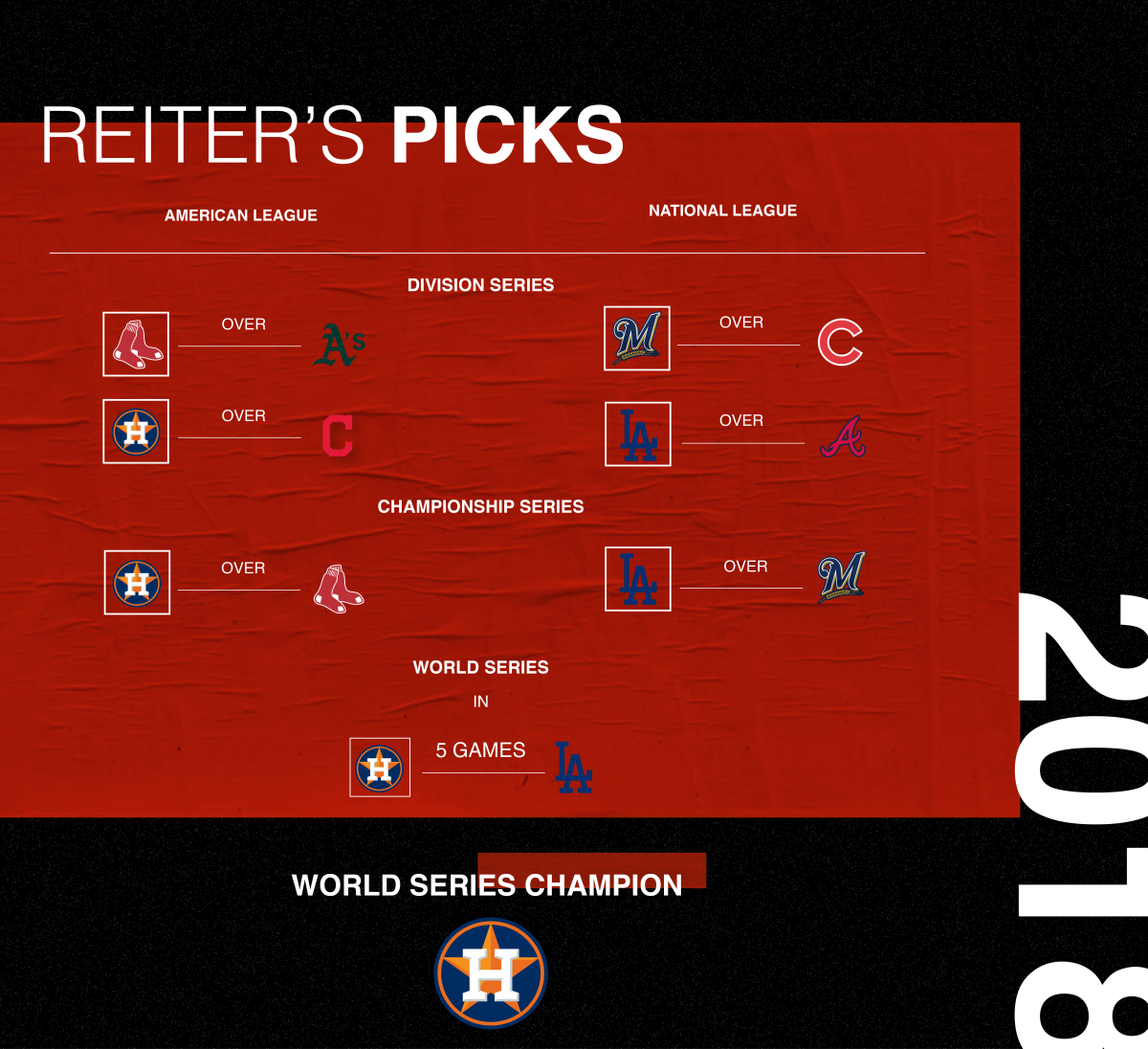 reiter-2018-playoffs.png