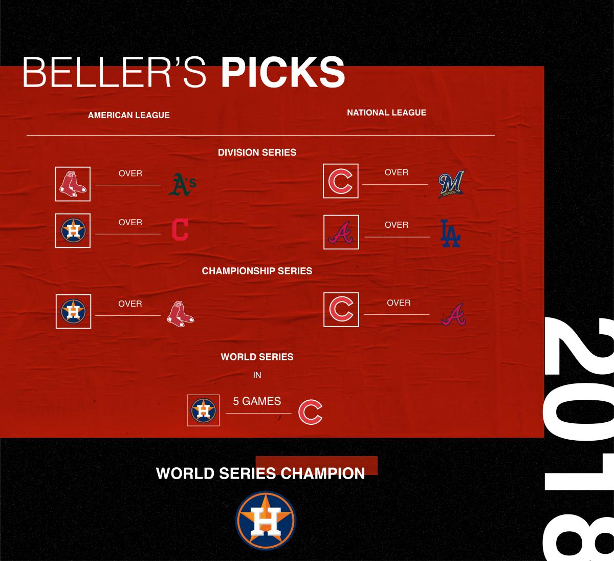 beller-2018-playoffs.png