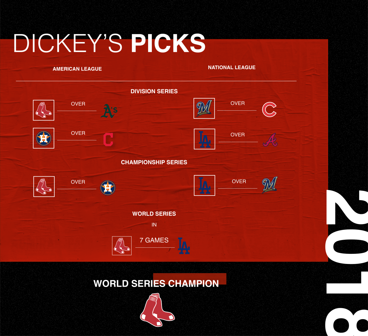 dickey-2018-playoffs.png