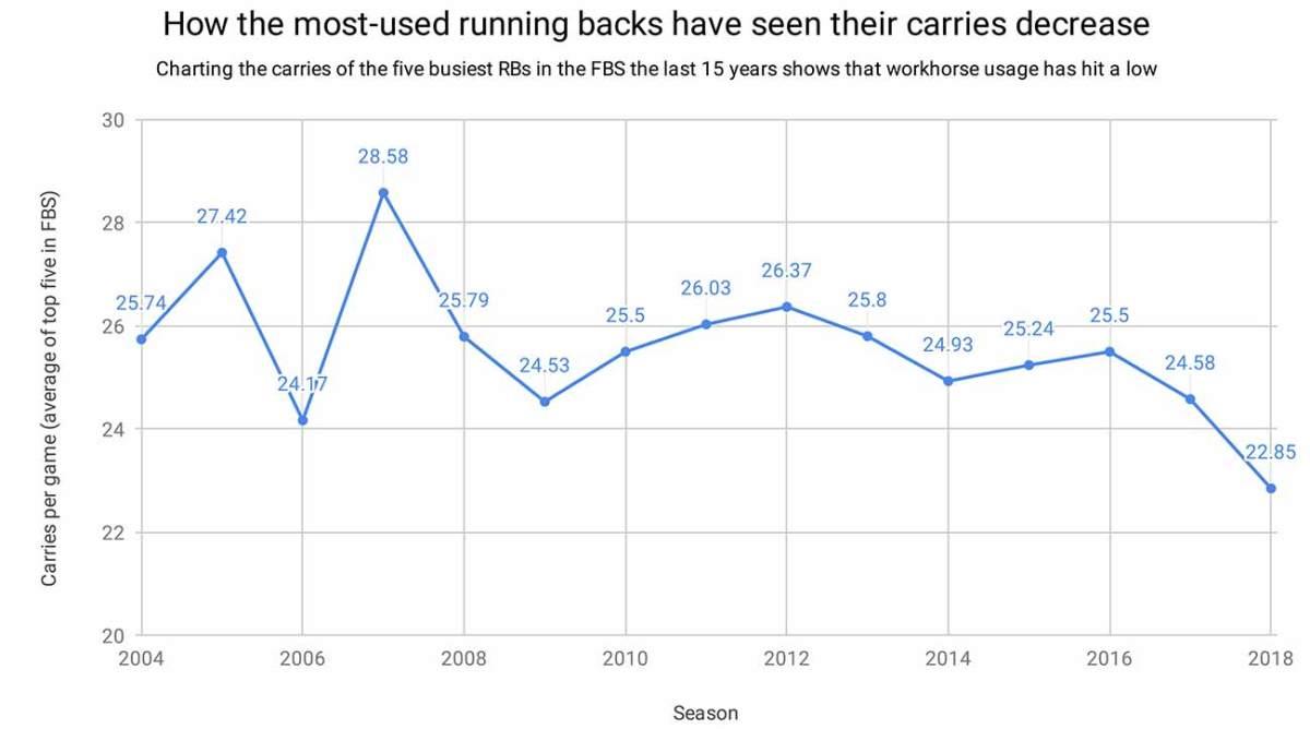 line-graf-average-carris.jpg