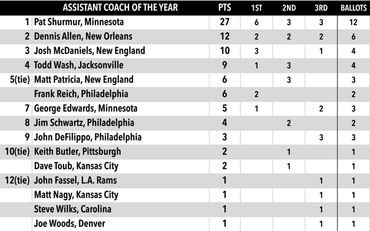 assistant-coach.jpg
