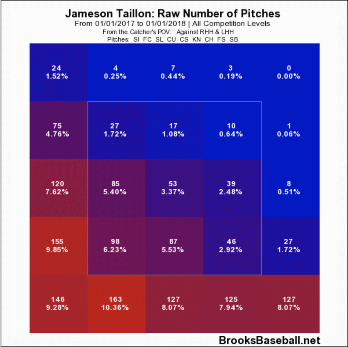 taillon_pic1.png
