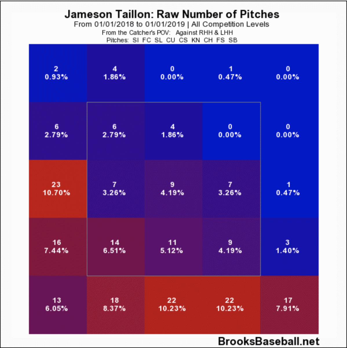 taillon_pic2.png