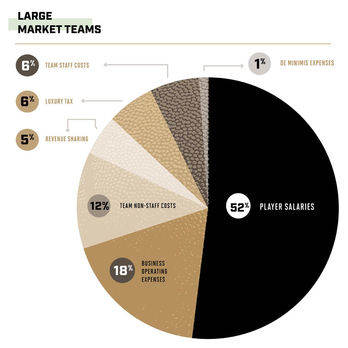 large-market-teams-edit.jpg
