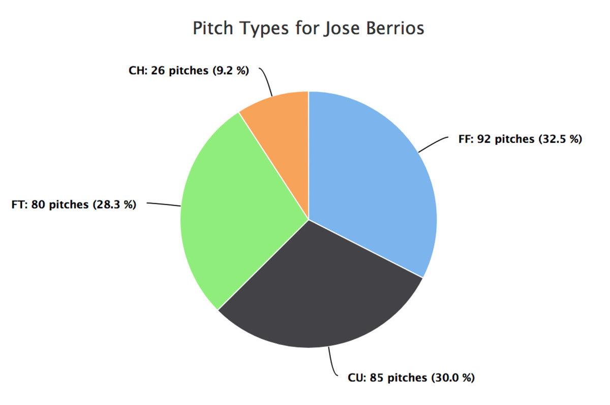 berrios_pic2.jpg