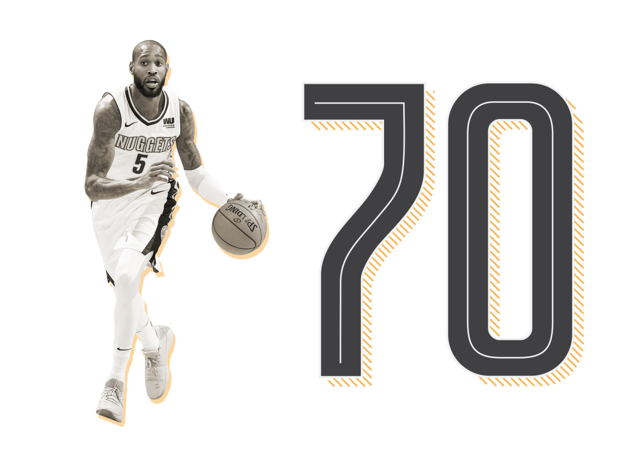 top-100-nba-players-2019-list-ranking-will-barton.jpg