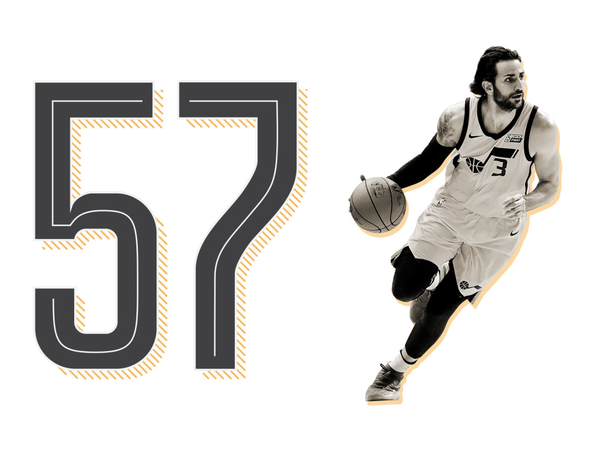 top-100-nba-players-2019-list-ranking-ricky-rubio.jpg