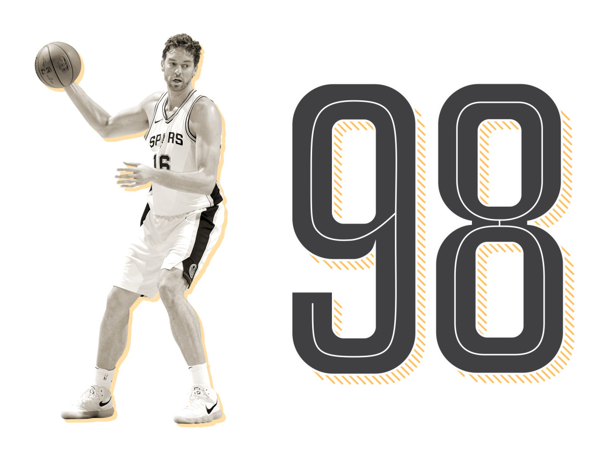 top-100-nba-players-2019-list-ranking-pau-gasol.jpg