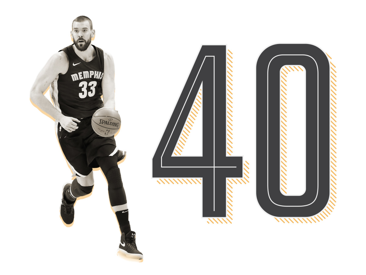 top-100-nba-players-2019-list-ranking-marc-gasol.jpg