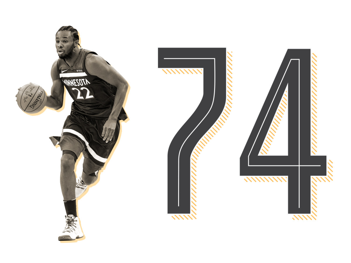 top-100-nba-players-2019-list-ranking-andrew-wiggins.jpg