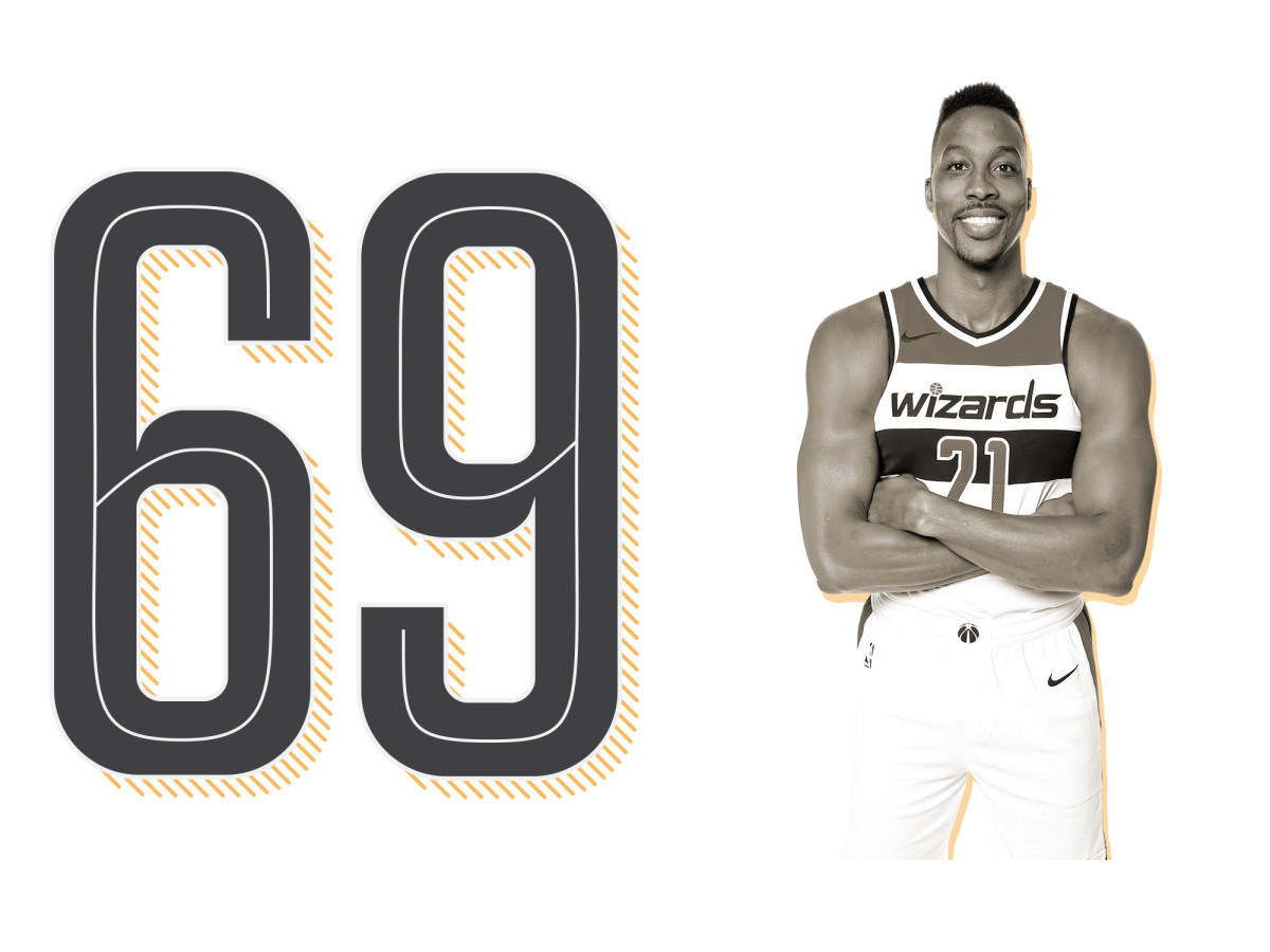 top-100-nba-players-2019-list-ranking-dwight-howard.jpg